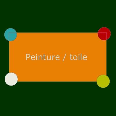 Peinture-toile